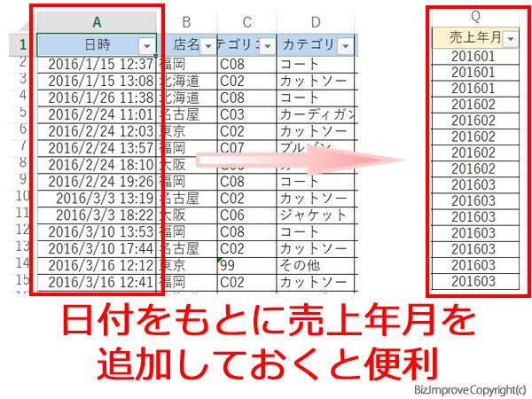 エクセル 日付 年月 計算 関数